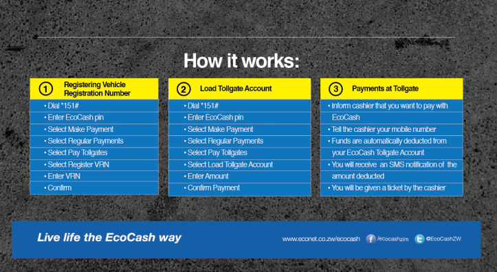 How to register you car for ecocash ZINARA payments