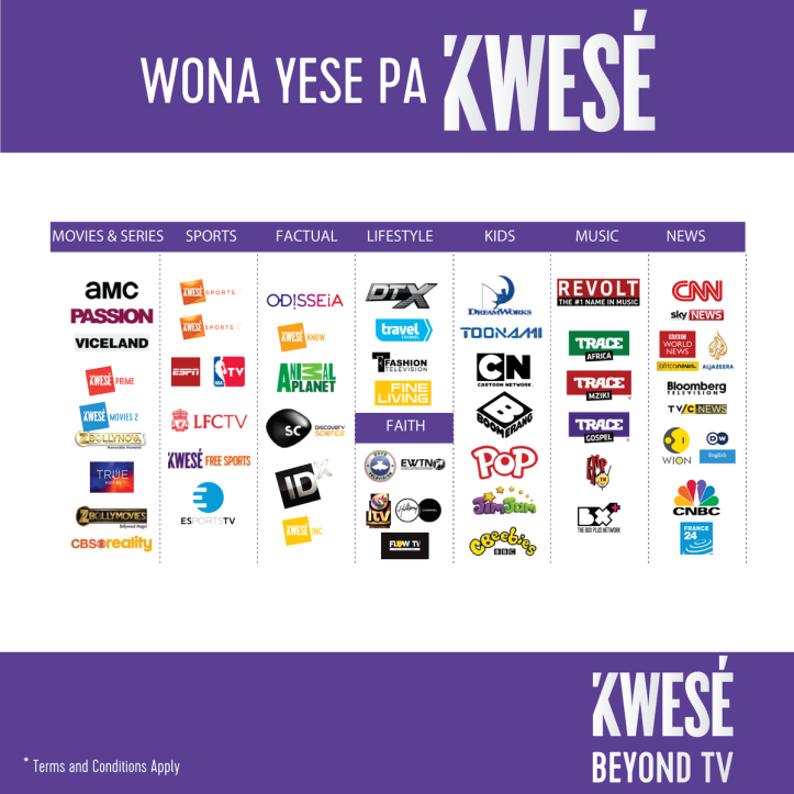 Kwese available Channels